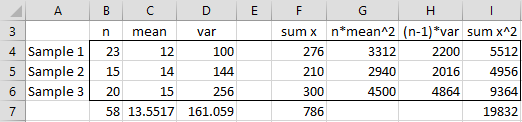 Combined mean and variance
