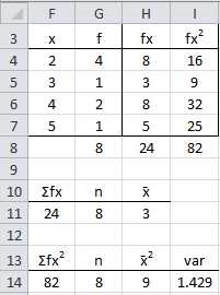 how to work out the mean in a frequency table