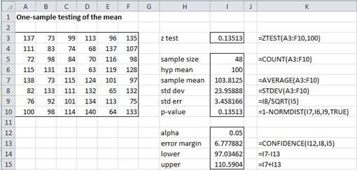 how to find confidence interval in excel using the mean
