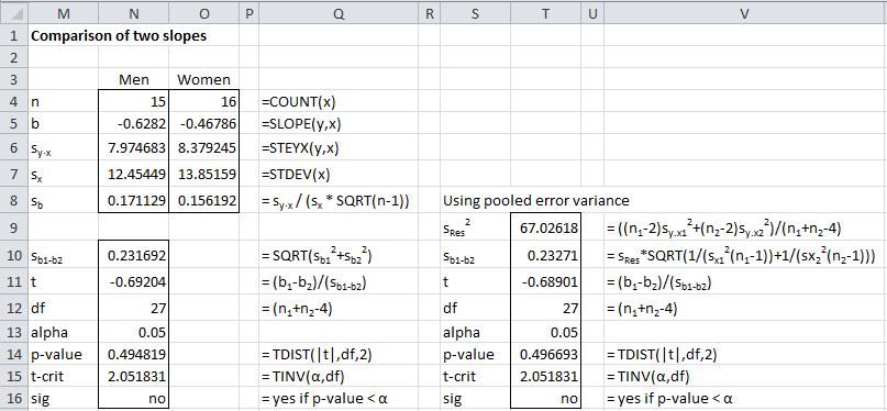 Comparing regression slopes Excel