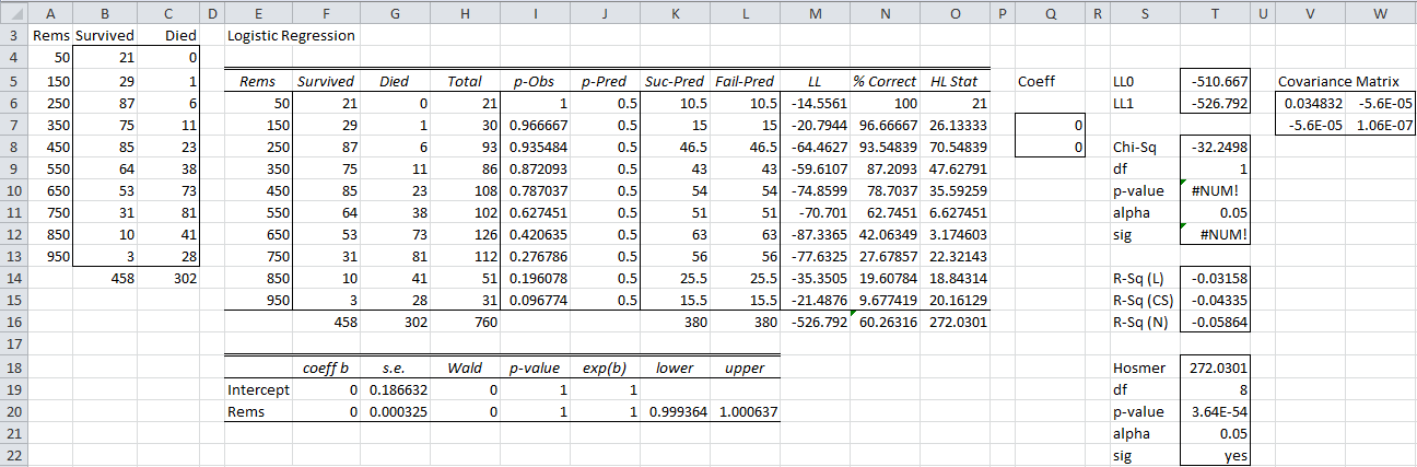 how to run regression analysis in excel
