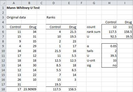 Mann-Whitney test Excel