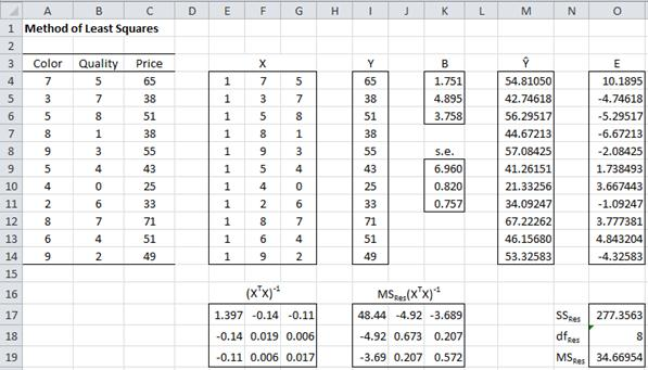 Regression hat matrix Excel