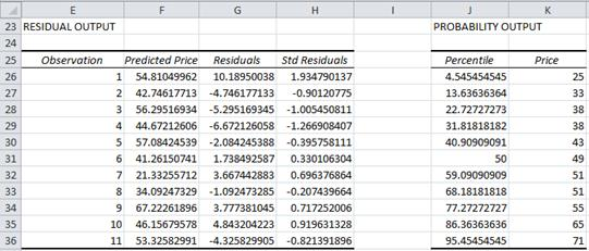 Residuals regression Excel