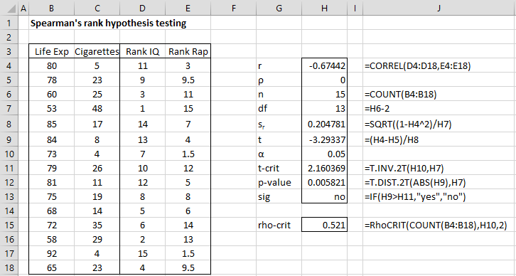 One sample t-test or z-test in Excel tutorial