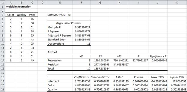 Multiple regression Excel
