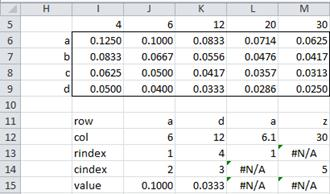 how to find r value on excel 2013