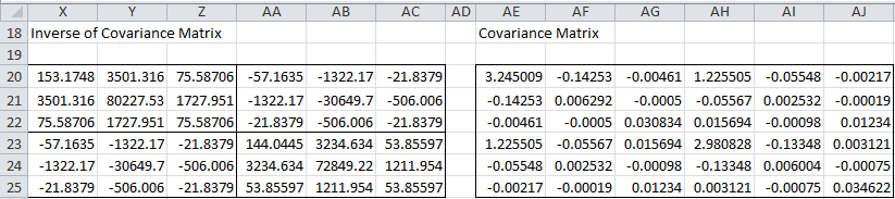 how to find covarance coefficient