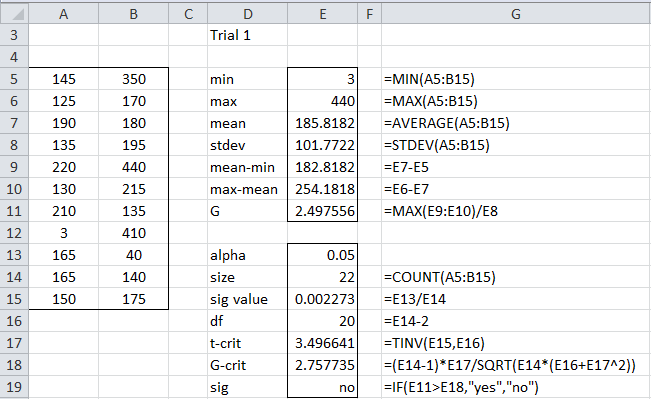 how to find outliers in statistics using excel