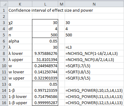 Conf interval power effect size chi square tests real for T table 99 confidence interval