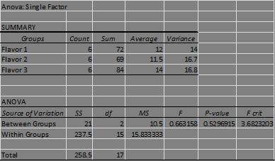 Regression excel sxx Linear Regression